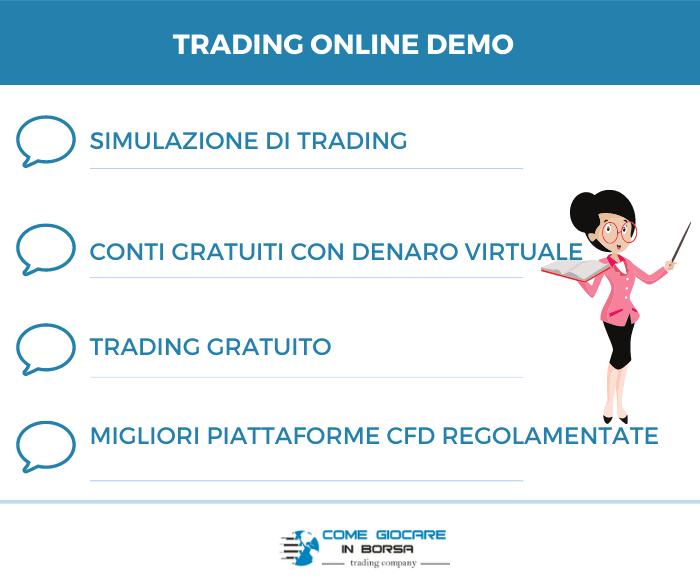 Trading online demo