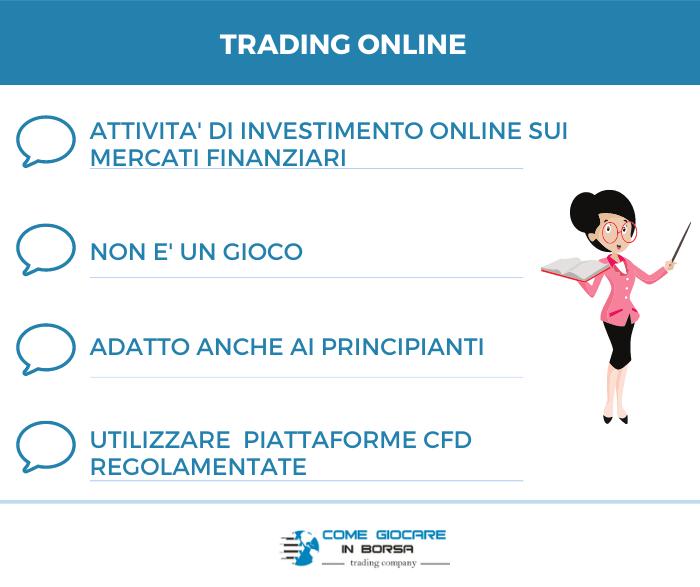 Trading online - Infografica