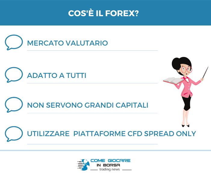 Cos'è il Forex?