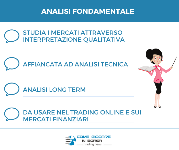 Analisi fondamentale - Infografica